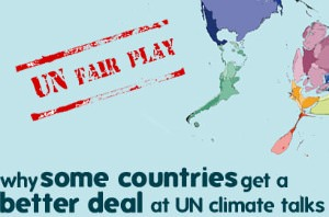 The Rigged Game of Climate Talks