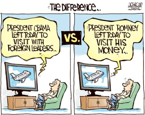 Obama-Romney Difference
