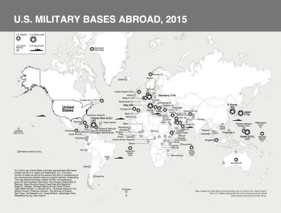 Time to Close Our Foreign Military Bases - Truthdig